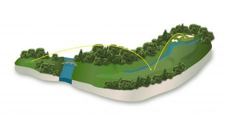 Augusta Course Guide