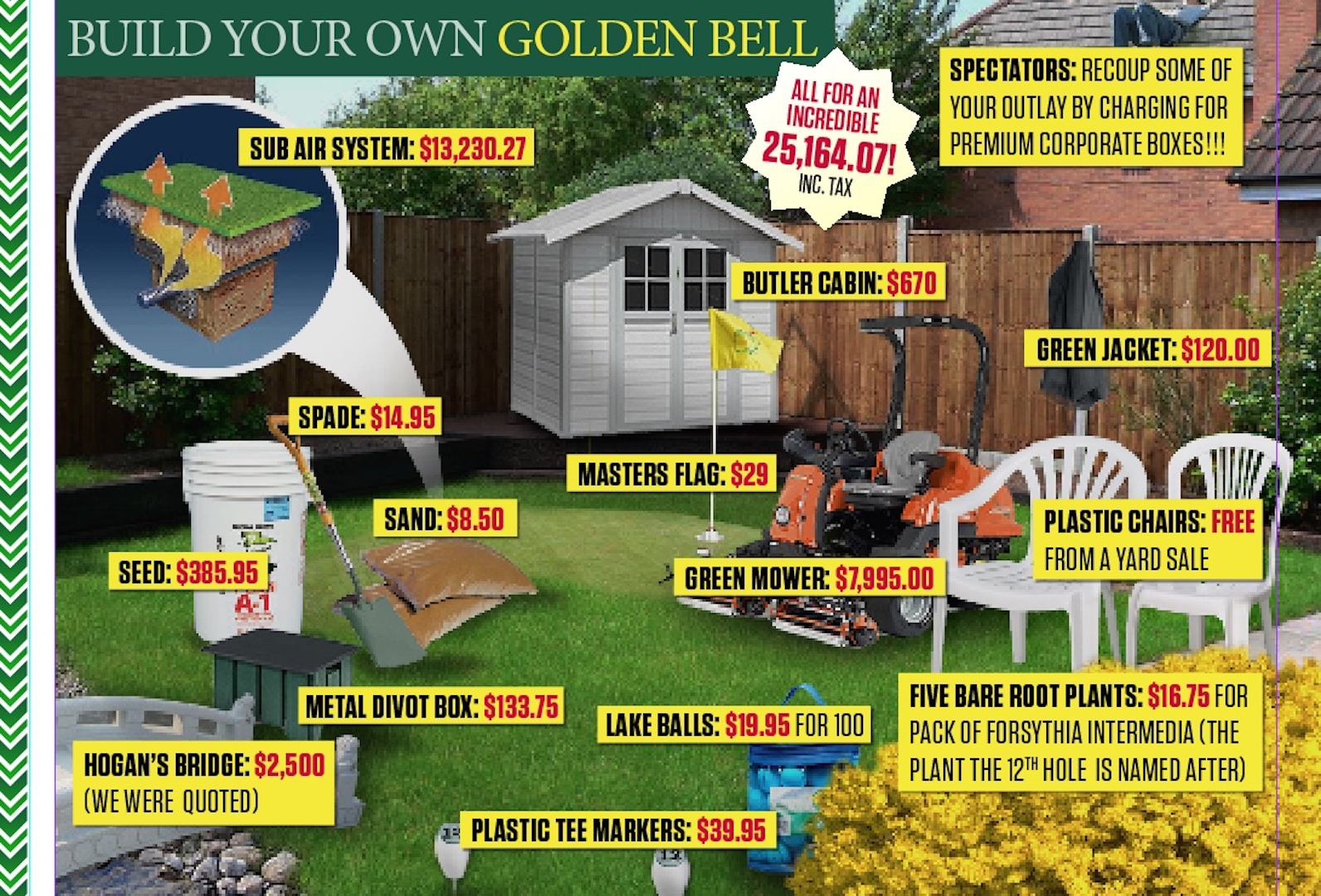 Build your own Masters Golden Bell