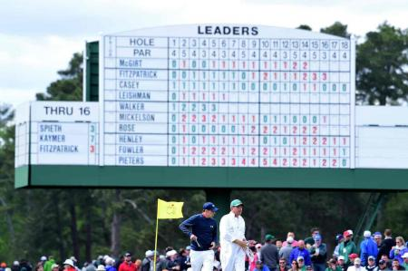 Masters Day 2 tee times