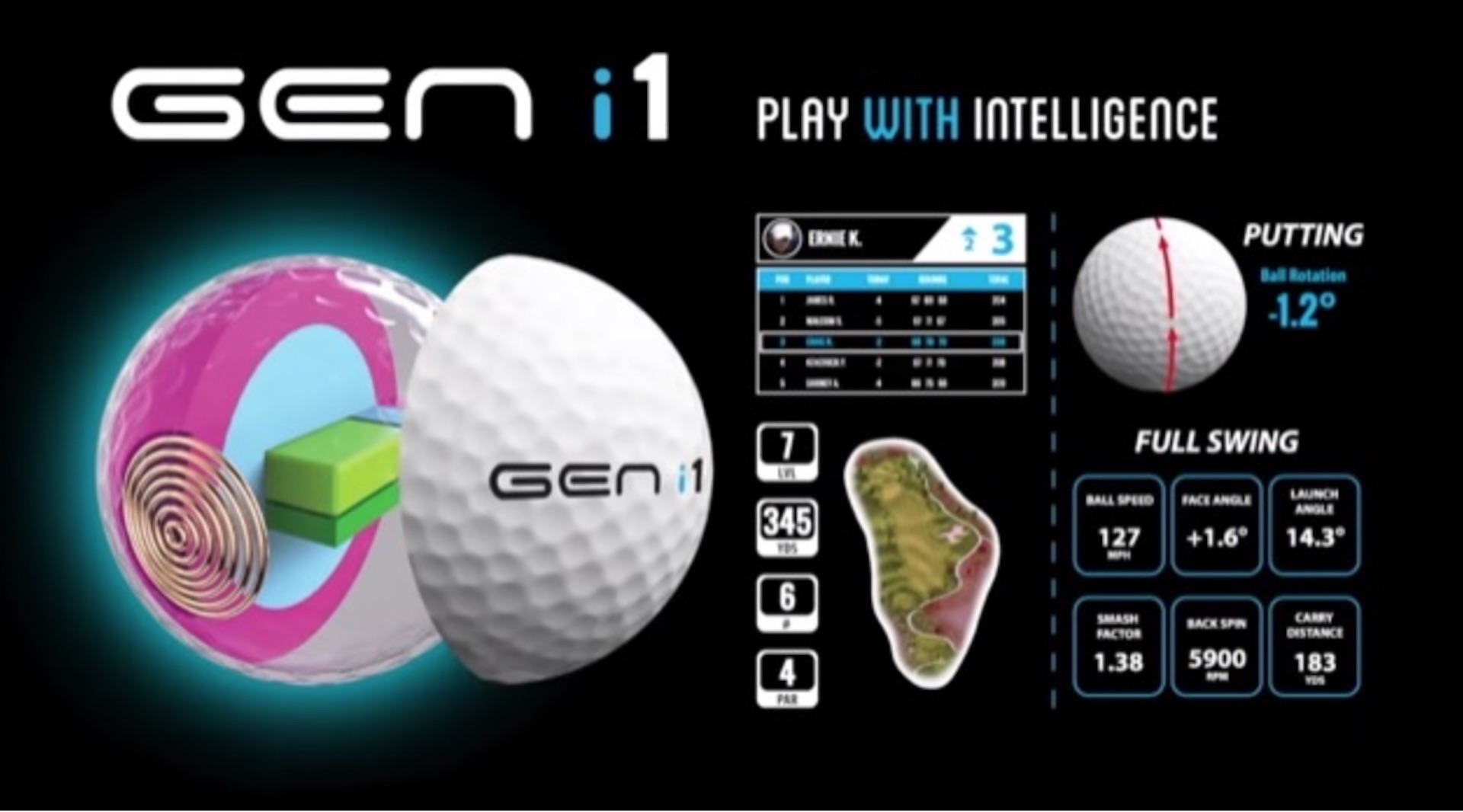 Foul mouthed golf ad for Gen i1 ball