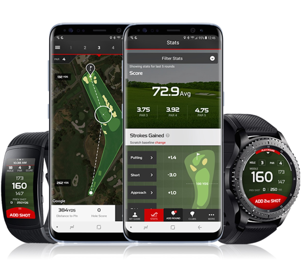TaylorMade Solution for Samsung