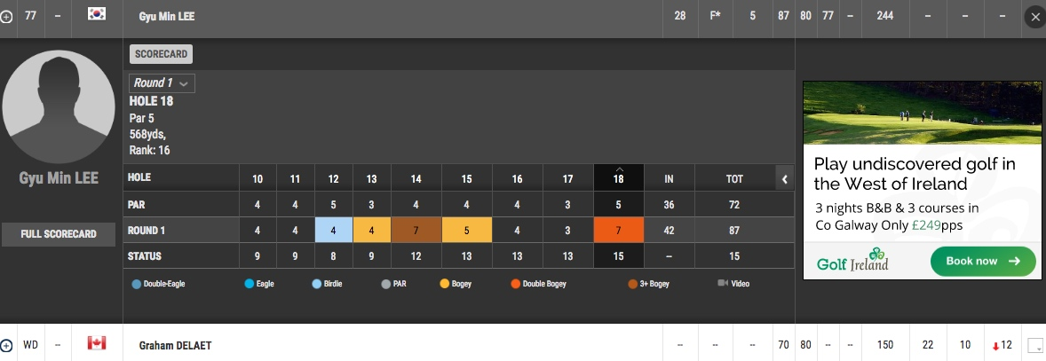 Gyu Min Lee shoots +25 at CJ Cup in Korea...