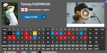 Fleetwood flying high again in Dubai