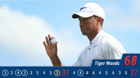 Tiger Woods finishes Day 2 tied fifth