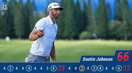 Dustin Johnson takes control in Hawaii