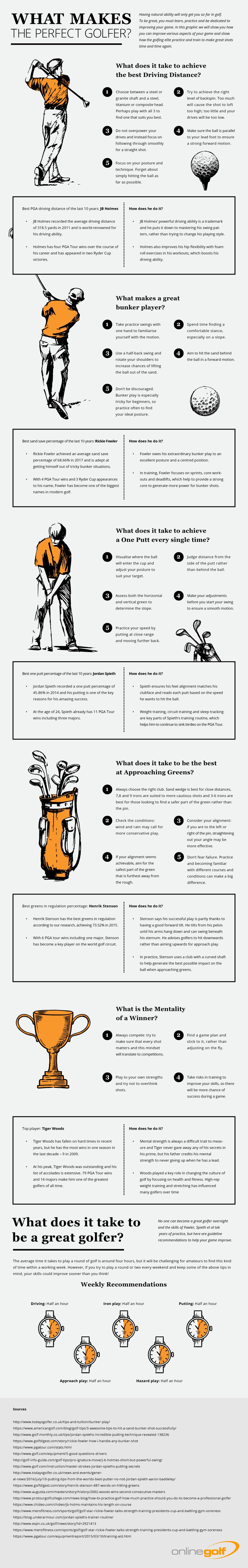 What makes the perfect golfer?