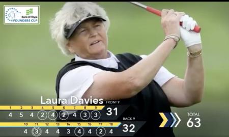 Laura Davies goes low with a 63 at LPGA Founders Cup