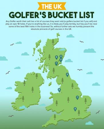 The ultimate UK golfers bucket list