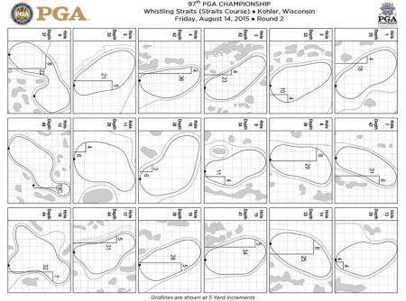 Round 2 Hole Locations