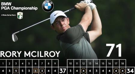 Rory McIlroy shares four shot lead with Francesco Molinari on moving day