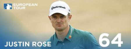 Justin Rose shoots 64 at Carnoustie