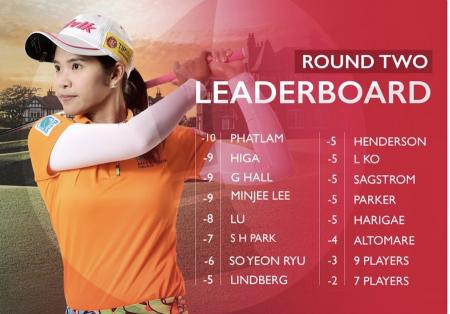 Ricoh Women's Open Day Two Wrap