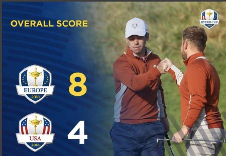 Europe dominate in morning four balls