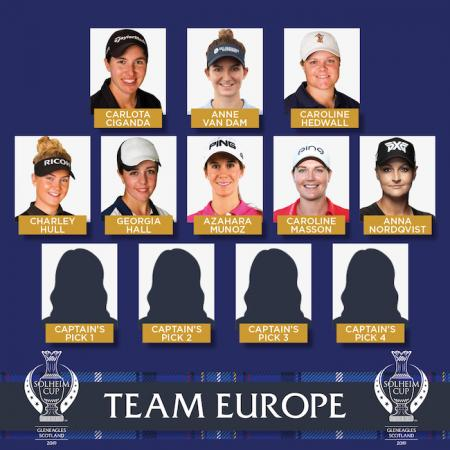 Solheim Cup Team - August 2019